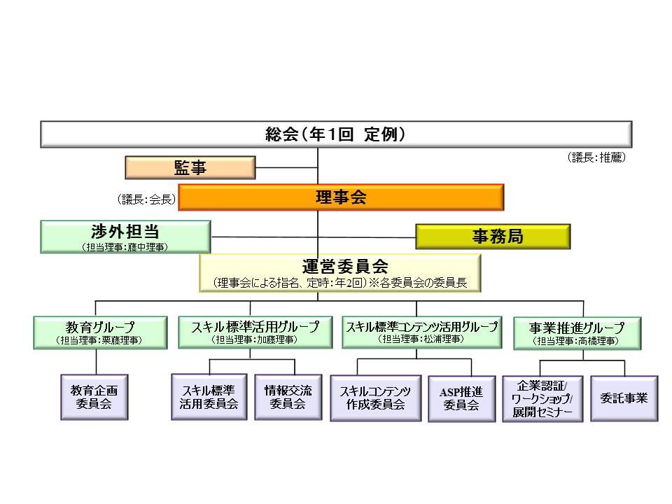 SSUG_taisei.jpg