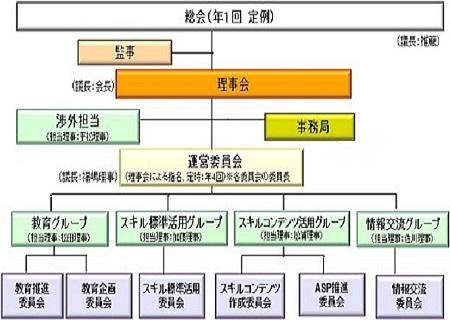 SSUG_taisei_2015.jpg